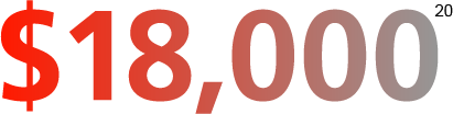 $18,000