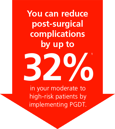 You can reduce post-surgical complications by up to 32% in your moderate to high-risk patients by implementing PGDT
