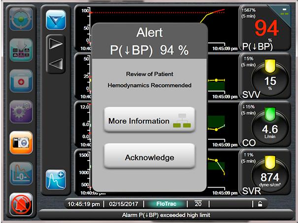 High-Alert Hypotension Probability Pop-Up