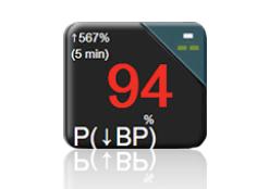 Funktionsmerkmal Hypotension Probability Indicator (HPI, Wahrscheinlichkeitsindikator für Hypotonie)
