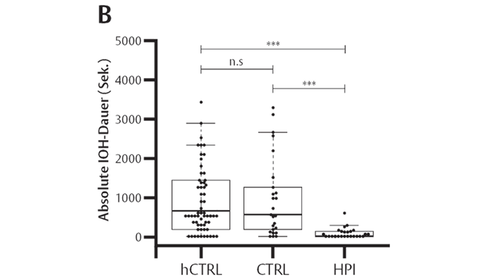 Primary-Endpoints-HPI-B