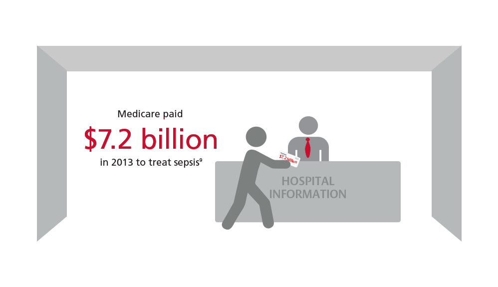 Medicare-paid-7.2-billion-in-2013-to-treat-sepsis