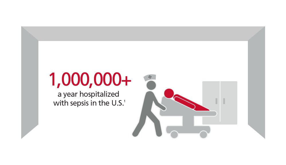 one million plus a year hospitalized with sepsis in the U.S.