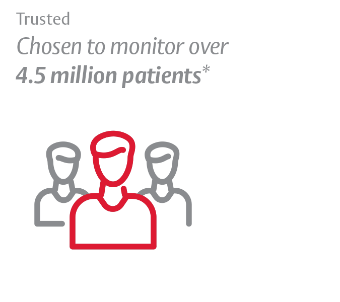 FloTrac is trusted to monitor over 2.6 Million patients