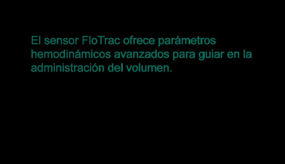 Parámetros de FloTrac
