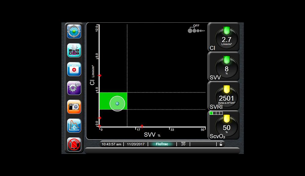 Goal positioning screen
