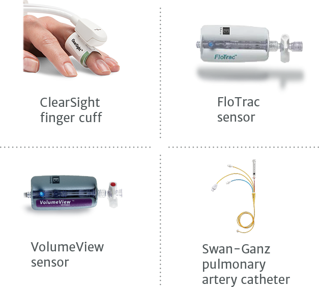 ClearSight cuff, FloTrac sensor, VolumeView sensor, Swan-Ganz pulmonary artery catheter
