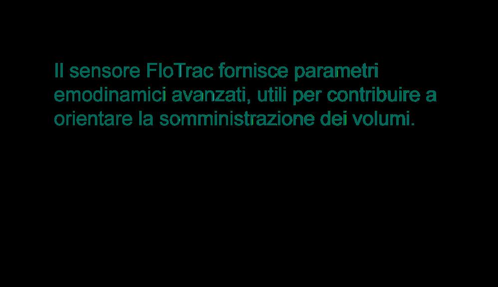 Parametri di FloTrac
